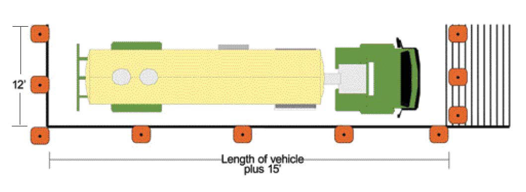 cdl skills test cone layout - Big Rig Career